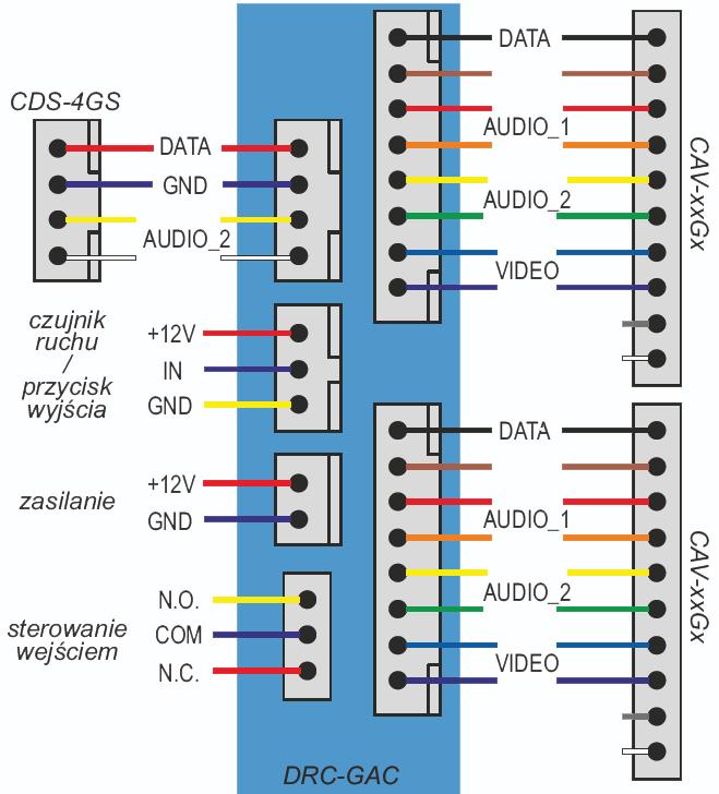 schemat podłączenia kamery DRCGACRFID COMMAX
