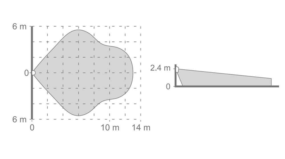 Zasięg detekcji czujnika dualnego Grey Plus Satel