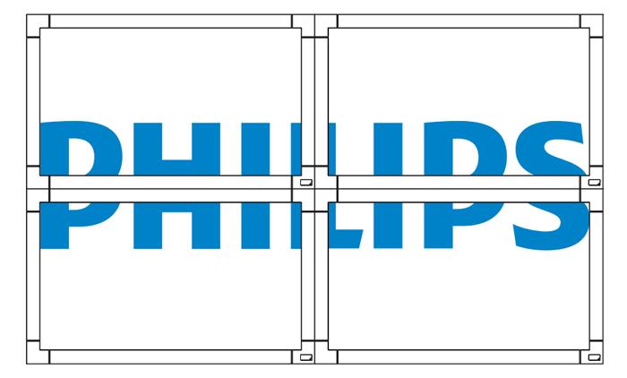 Monitory Philips w trybie łańcuchowym