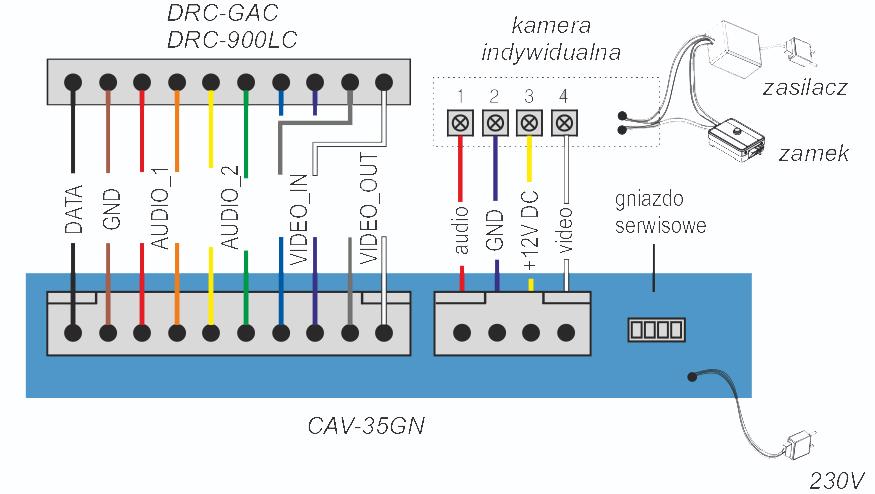Schemat podłączenia monitora CAV-35GN COMMAX