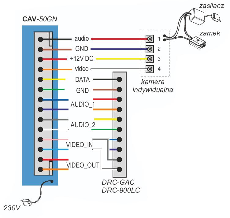 Schemat podłączenia monitora CAV-50GN COMMAX