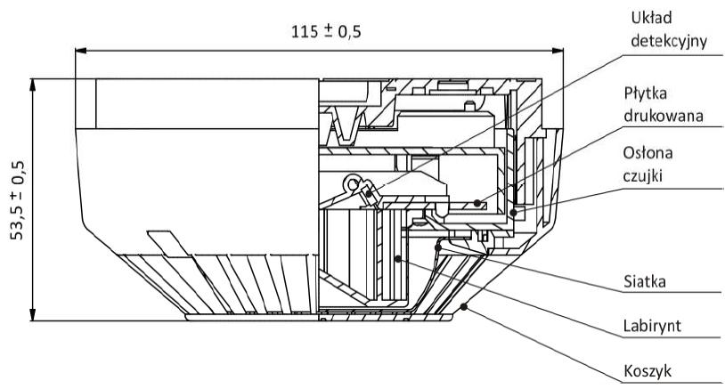 Konstrukcja i wymiary DUR-4047