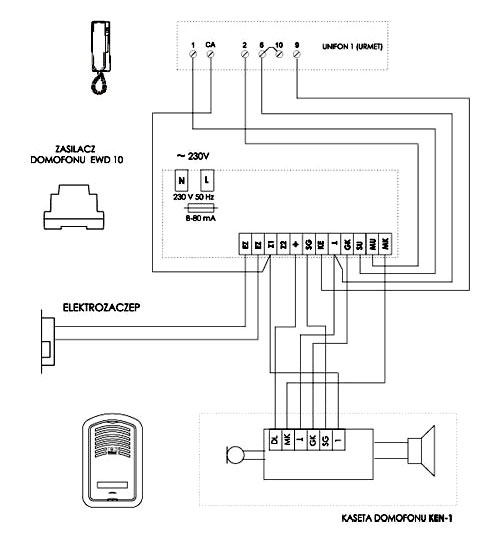 Kaseta Domofonu Zewnętrzna Ken1 Kasety Zewnętrzne W Napad Pl
