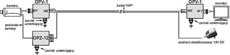 Funkcjonalność ogranicznika przepięć zasilania OPZ-12