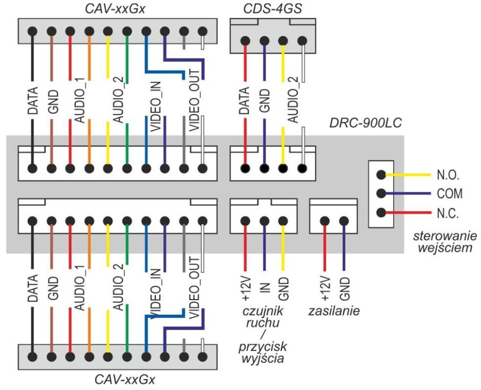 schemat podłączenia kamery DRC900LC COMMAX